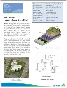 Hazard Library Green Roof Fact Sheet (PDF)
