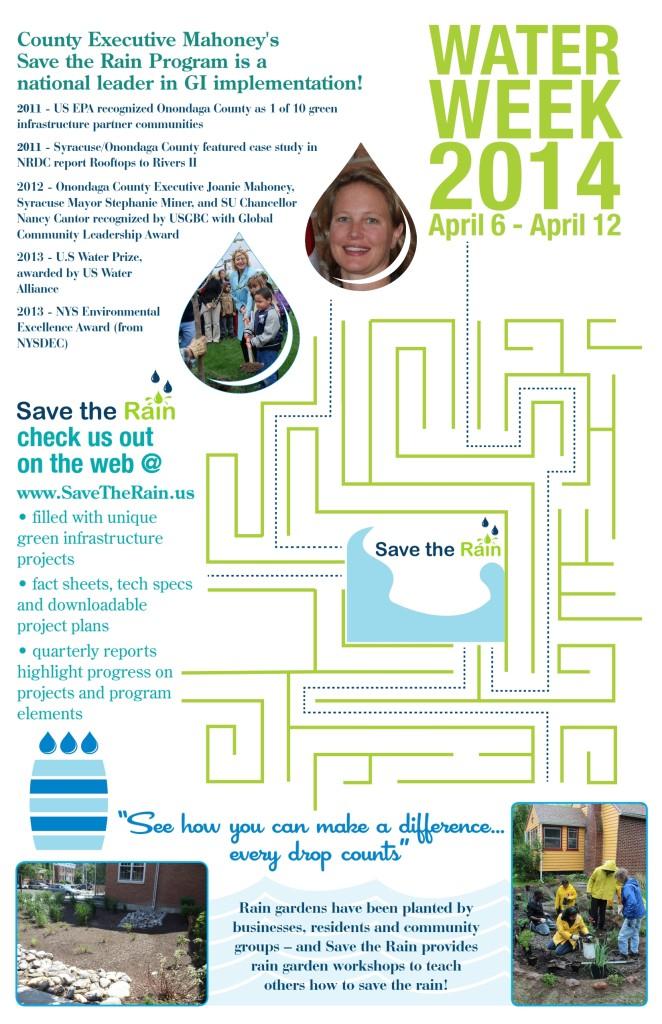 Water Week 2014 Poster