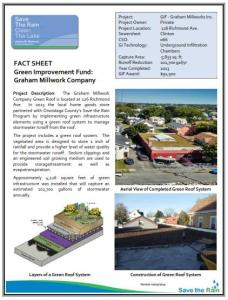 GIF - Graham Millwork Fact Sheet