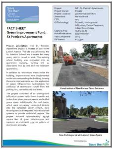 GIF - St Patricks Apts Fact Sheet