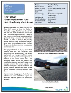 GIF - Auto Row Realty Fact Sheet